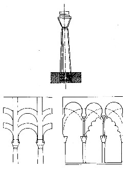 kolom